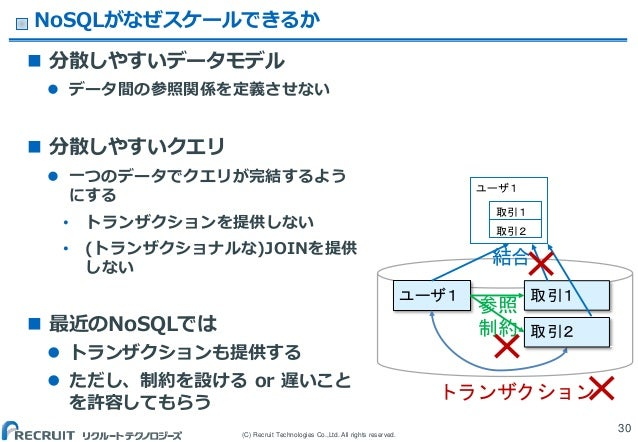 (C) Recruit Technologies Co.,Ltd. All rights reserved. NoSQLがなぜスケールできるか  分散しやすいデータモデル  データ間の参照関係を定義させない  分散しやすいクエリ  一つ...