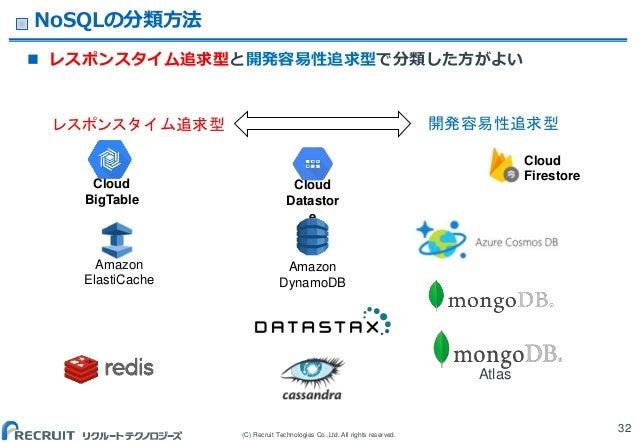 (C) Recruit Technologies Co.,Ltd. All rights reserved. NoSQLの分類方法  レスポンスタイム追求型と開発容易性追求型で分類した方がよい 32 Cloud Datastor e Atla...