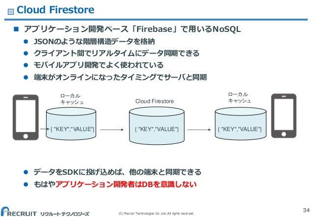 (C) Recruit Technologies Co.,Ltd. All rights reserved. Cloud Firestore  アプリケーション開発ベース「Firebase」で用いるNoSQL  JSONのような階層構造デー...