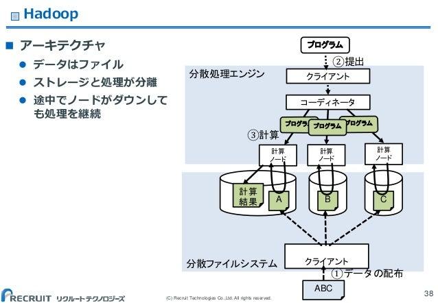 (C) Recruit Technologies Co.,Ltd. All rights reserved. Hadoop  アーキテクチャ  データはファイル  ストレージと処理が分離  途中でノードがダウンして も処理を継続 38 ...