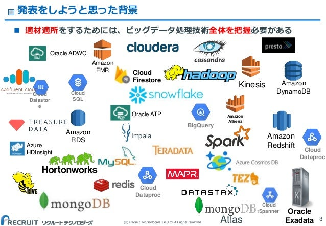 (C) Recruit Technologies Co.,Ltd. All rights reserved. 発表をしようと思った背景  適材適所をするためには、ビッグデータ処理技術全体を把握必要がある 3 Amazon DynamoDB K...