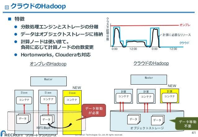 (C) Recruit Technologies Co.,Ltd. All rights reserved. クラウドのHadoop  特徴  分散処理エンジンとストレージの分離  データはオブジェクトストレージに格納  計算ノードは使...