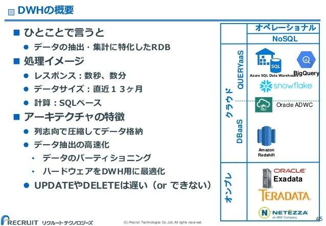 (C) Recruit Technologies Co.,Ltd. All rights reserved. DWHの概要  ひとことで言うと  データの抽出・集計に特化したRDB  処理イメージ  レスポンス:数秒、数分  データサ...