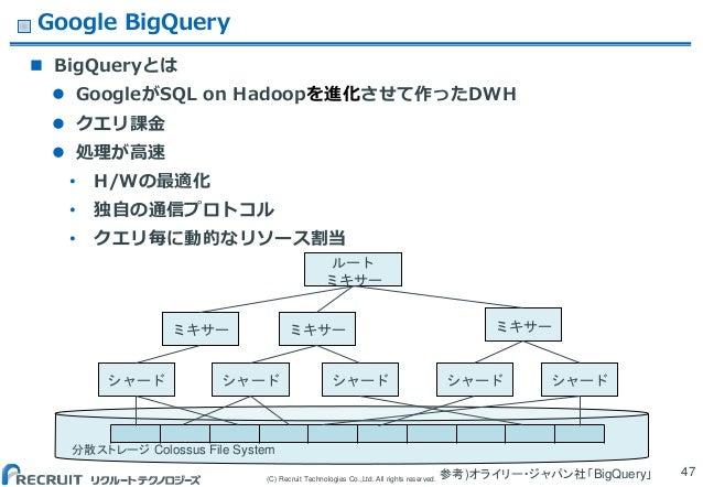(C) Recruit Technologies Co.,Ltd. All rights reserved. Google BigQuery  BigQueryとは  GoogleがSQL on Hadoopを進化させて作ったDWH  ク...