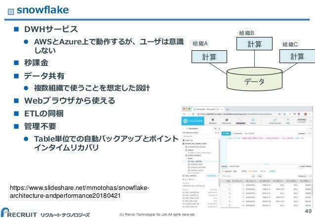 (C) Recruit Technologies Co.,Ltd. All rights reserved. snowflake  DWHサービス  AWSとAzure上で動作するが、ユーザは意識 しない  秒課金  データ共有  複...