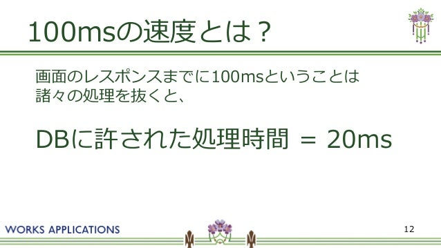 12 100msの速度とは? 画面のレスポンスまでに100msということは 諸々の処理を抜くと、 DBに許された処理時間 = 20ms