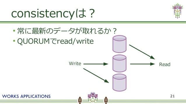 21 consistencyは? ● 常に最新のデータが取れるか? ● QUORUMでread/write Write Read