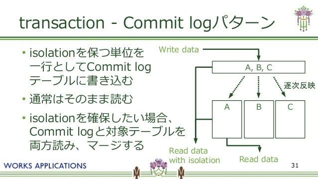 31 transaction - Commit logパターン ● isolationを保つ単位を 一行としてCommit log テーブルに書き込む ● 通常はそのまま読む ● isolationを確保したい場合、 Commit logと対象...