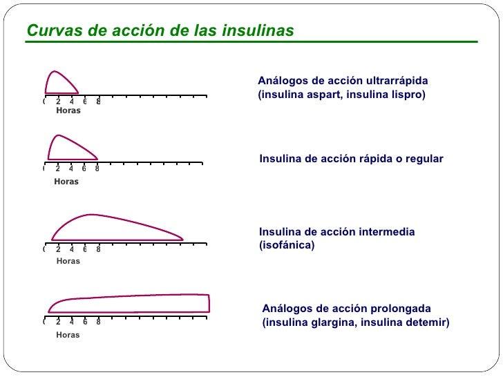 Tratamiento de Diabetes - Medicina Interna II - UAI