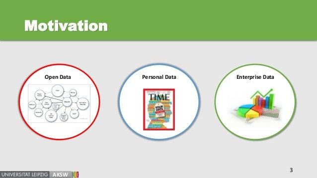 DBtrends Semantics 2016 Slide 3