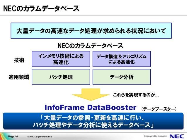 Page 10 © NEC Corporation 2015 NECのカラムデータベース データ構造&アルゴリズム による高速化 インメモリ技術による 高速化 バッチ処理 データ分析 InfoFrame DataBooster 大量データの高速...