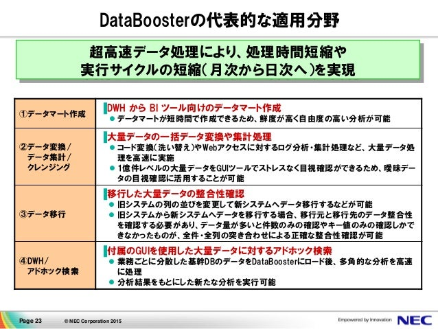 Page 23 © NEC Corporation 2015 DataBoosterの代表的な適用分野 ①データマート作成 ▐DWH から BI ツール向けのデータマート作成  データマートが短時間で作成できるため、鮮度が高く自由度の高い分析...