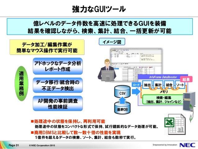 Page 31 © NEC Corporation 2015 強力なGUIツール 億レベルのデータ件数を高速に処理できるGUIを装備 結果を確認しながら、検索、集計、結合、一括更新が可能 イメージ図 メモリ InfoFrame DataBoos...