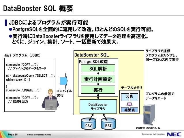 Page 35 © NEC Corporation 2015 DataBooster SQL 概要 Windows 2008/2012 SQL解析 実行計画策定 実行 PostgreSQL改造 DataBooster SQL DataBoost...