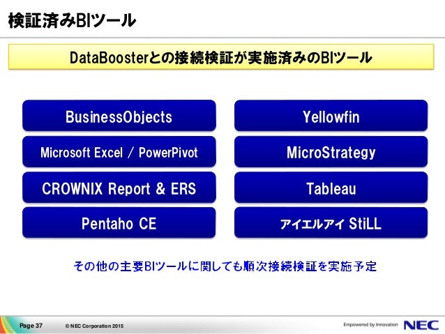 Page 37 © NEC Corporation 2015 検証済みBIツール DataBoosterとの接続検証が実施済みのBIツール BusinessObjects Yellowfin Microsoft Excel / PowerPiv...