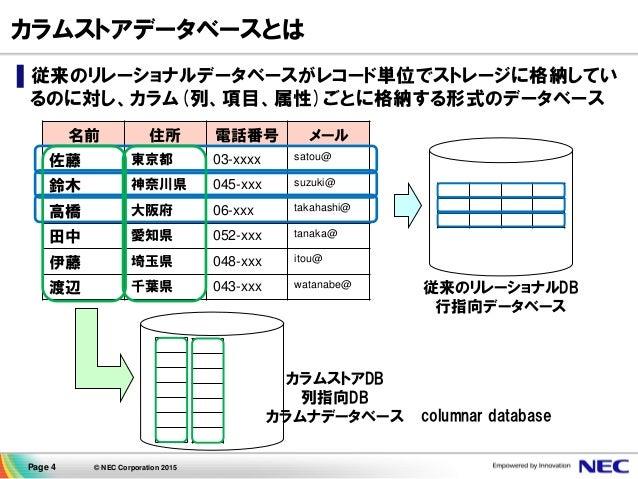 Page 4 © NEC Corporation 2015 カラムストアデータベースとは ▌従来のリレーショナルデータベースがレコード単位でストレージに格納してい るのに対し、カラム(列、項目、属性)ごとに格納する形式のデータベース 名前 住所...