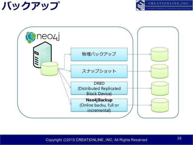 [db tech showcase Tokyo 2015] E27: Neo4jグラフデータベース by クリエーションライン株式会社 李昌桓