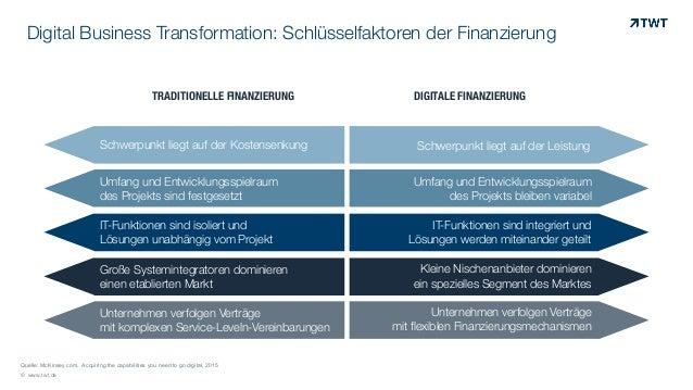 Digital Business Transformation: Schlüsselfaktoren der Finanzierung © www.twt.de Quelle: McKinsey.com, Acquiring the capab...
