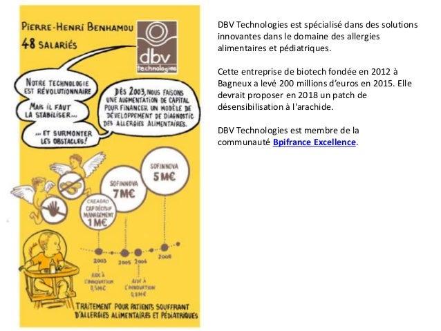 DBV Technologies est spécialisé dans des solutions innovantes dans le domaine des allergies alimentaires et pédiatriques. ...