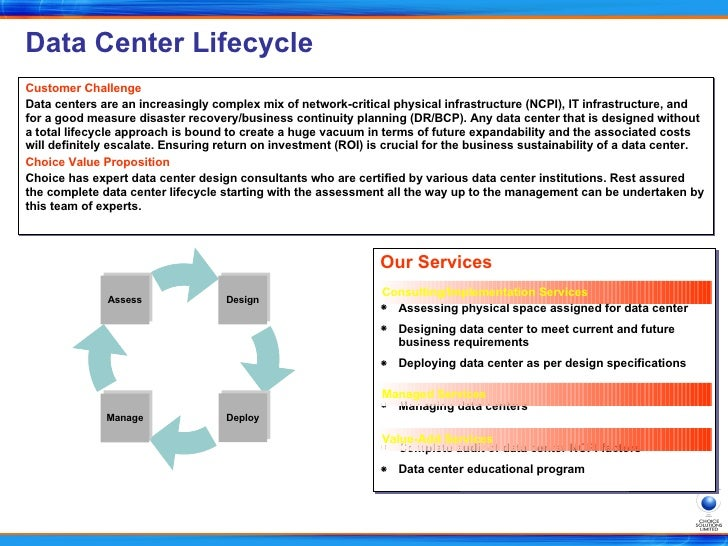 Data Center Lifecycle  <ul><li>Our Services </li></ul><ul><li>Assessing physical space assigned for data center </li></ul>...