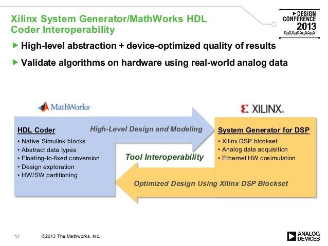 MATLAB and Simulink for Communications System Design (Design Conferen…