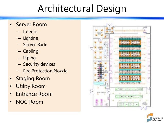 Design Criteria; 9. Architectural Design U2022 Server Room ... Part 38