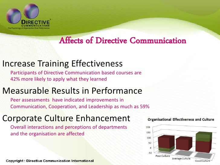 Affects of Directive Communication Increase Training Effectiveness   Participants of Directive Communication based courses...