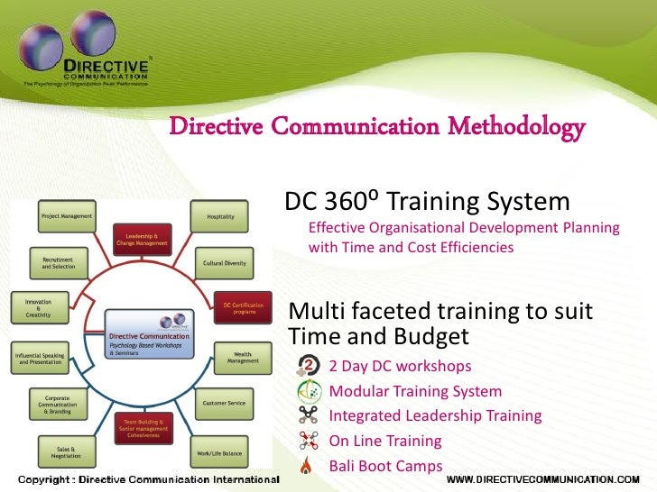 Directive Communication Methodology           DC 360⁰ Training System            Effective Organisational Development Plan...