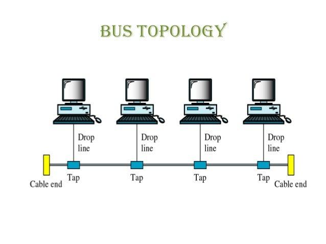 Dc lec-03 (topologies)