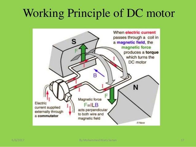 Dc machines (Generator & Motor)