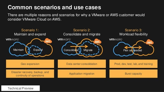 VMWare Cloud for the AWS Cloud | AWS Public Sector Summit 2017