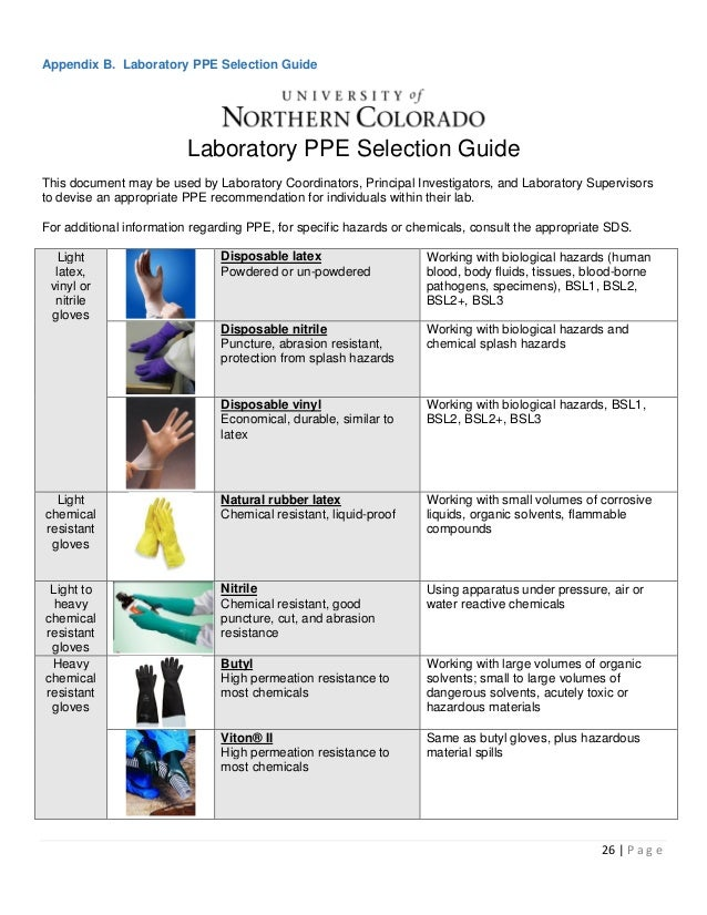 Laboratory Safety Manual 2014