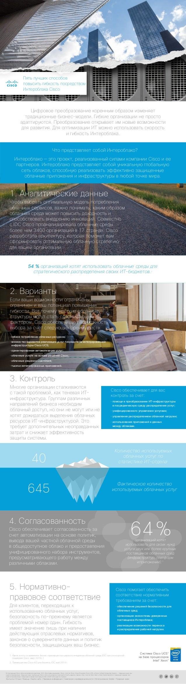 Пять лучших способов повысить гибкость посредством Интероблака Cisco Количество используемых облачных услуг по статистике ...