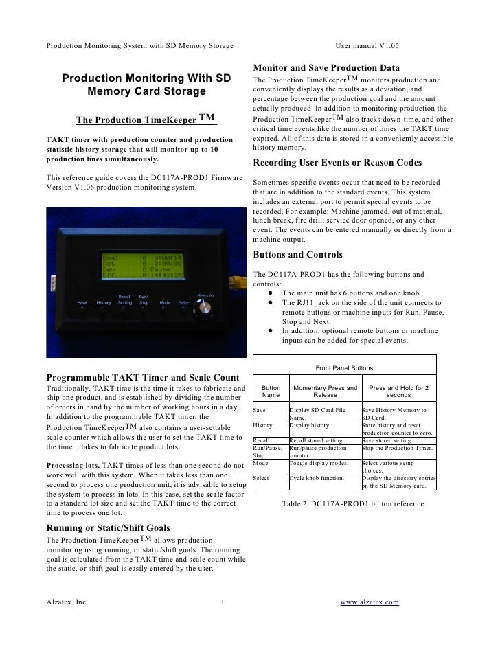 Production Monitoring System with SD Memory Storage                                               User manual V1.05       ...