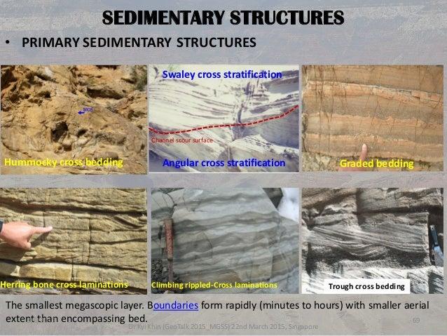 Understanding The Sedimentary Rocks Geotalk 2 Mgss
