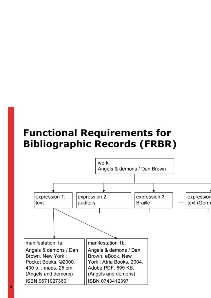 functional requirement for bibliographic records essay Summary the ifla frbr study has had a  of its final report keywords:  functional requirements for bibliographic records, history.