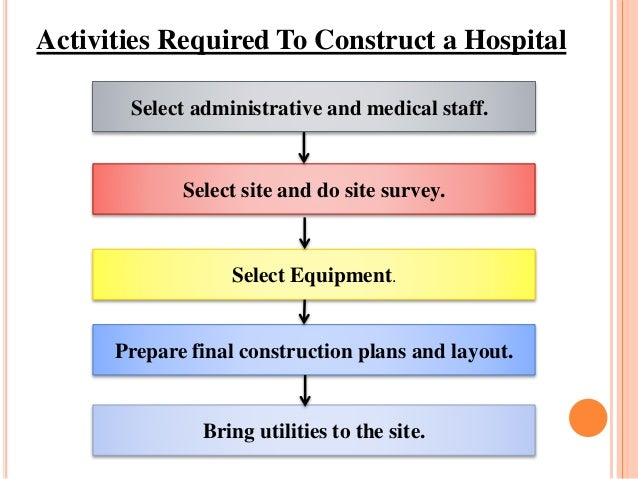 Presentation On Gantt Chart To Construct A Hospital