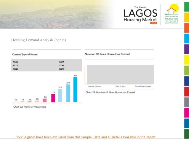 The State Of Lagos Housing Market - Teaser