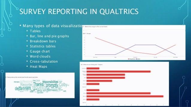 Qualtrics Introduction on