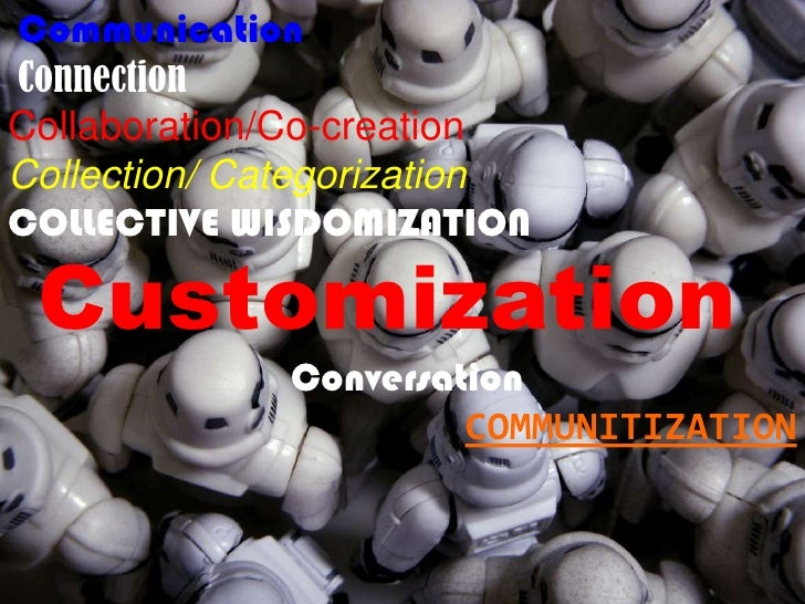 Digital Communication - Social Media and Web 2.0 Slide 3