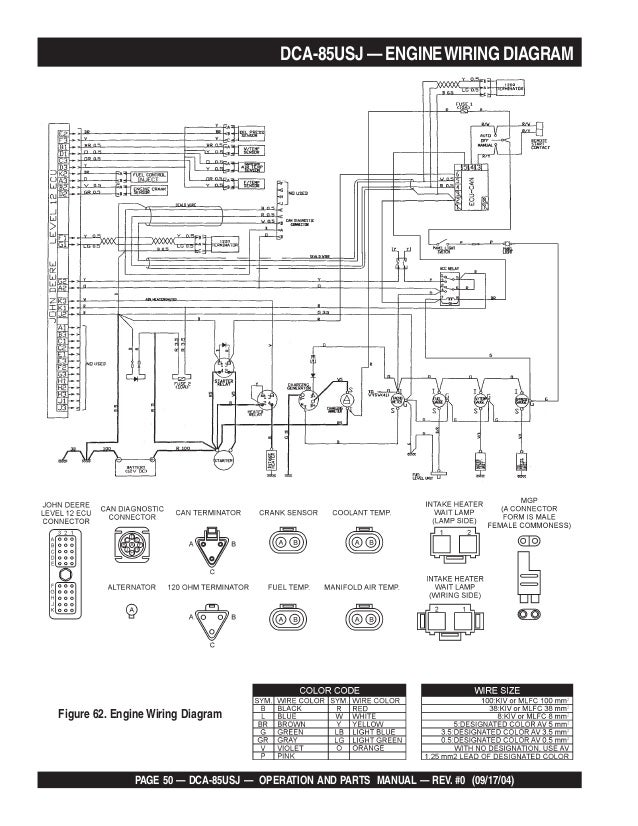 Dca 85-usj-operating-manual