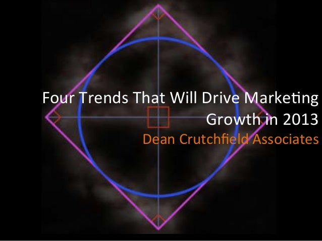 Four	  Trends	  That	  Will	  Drive	  Marke5ng	                                    Growth	  in	  2013	                    ...