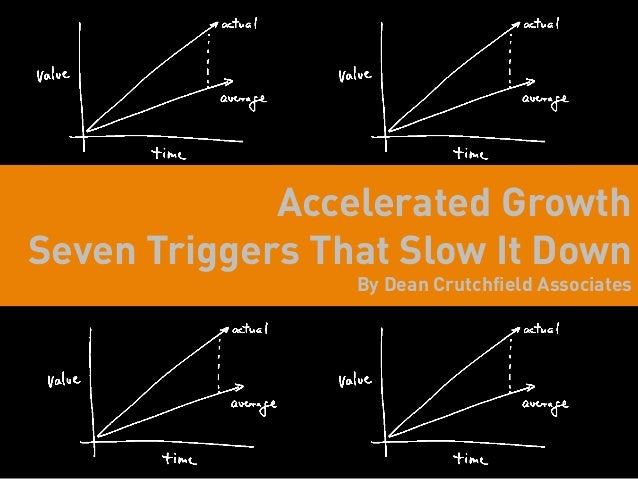 Accelerated GrowthSeven Triggers That Slow It Down                 By Dean Crutchfield Associates