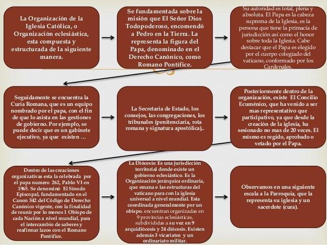 Dca Organizacion De La Iglesia Catolica