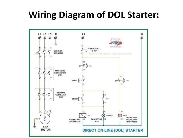 three phase dol starter wiring three image wiring 3 phase motor starter wiring diagram pdf 3 auto wiring diagram on three phase dol starter