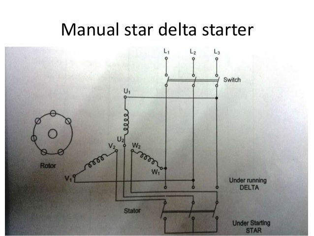 Manually star delta starter user guide manual that easy to read dc and ac motor starter rh slideshare net manual star delta starter control circuit diagram manual cheapraybanclubmaster Choice Image