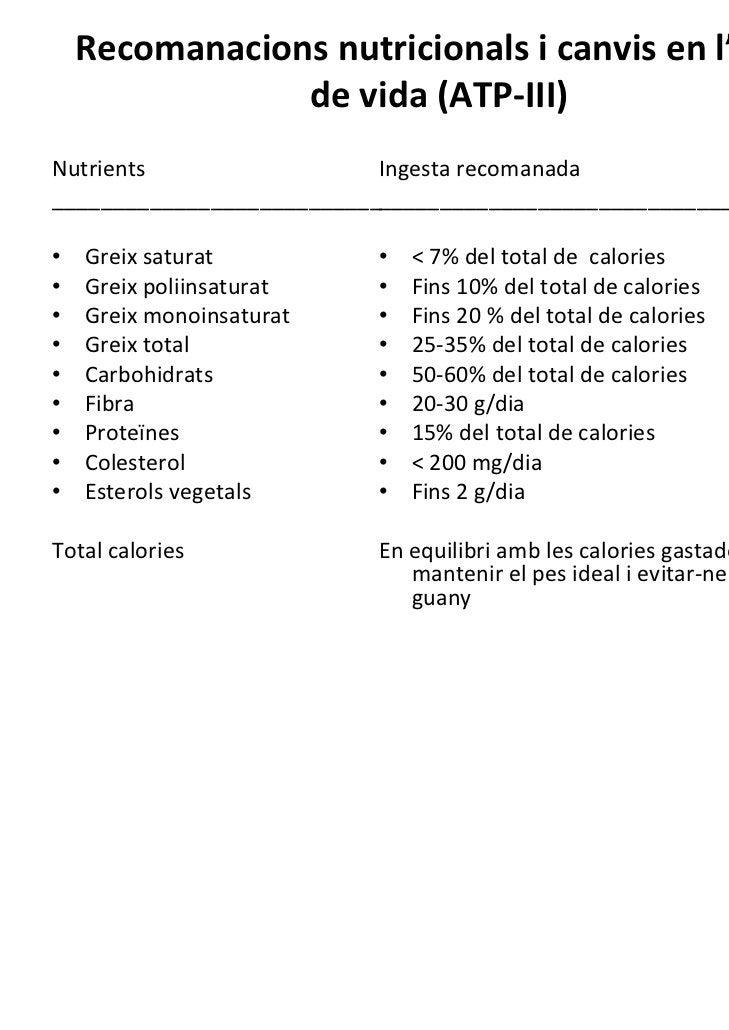 Recomanacionsnutricionalsicanvisenl'estil                devida(ATP‐III)Nutrients                  Ingestarecoman...