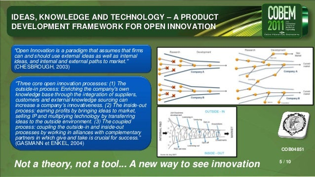 Ideas knowledge and technology a product development for Innovative product development companies