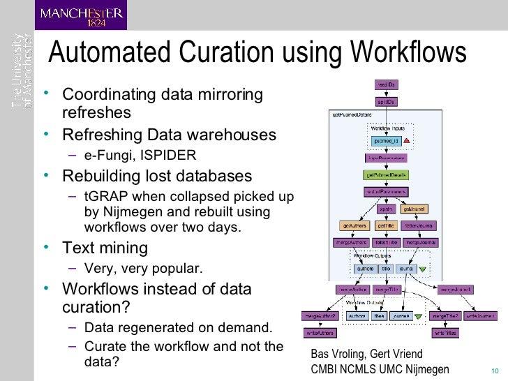 Automated Curation using Workflows <ul><li>Coordinating data mirroring refreshes </li></ul><ul><li>Refreshing Data warehou...