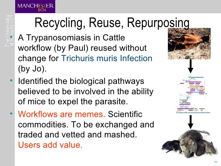 Recycling, Reuse, Repurposing <ul><li>A Trypanosomiasis  in Cattle workflow (by Paul) reused without change  for  Trichuri...